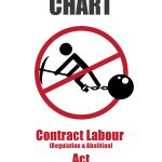 Chart : Contract Labour (R&A) Act
