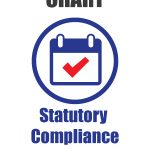 Chart : Checklist Of Statutory Compliance Under Labour Laws