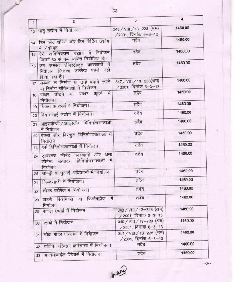 Minimum Wages Kerala LABOUR LAW REPORTER - oukas info