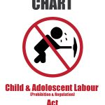 Chart : The Child and Adolescent Labour (Prohibition and Regulation) Act