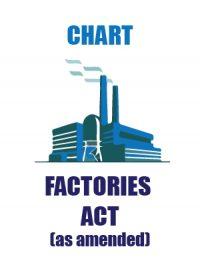 chart-factories-act